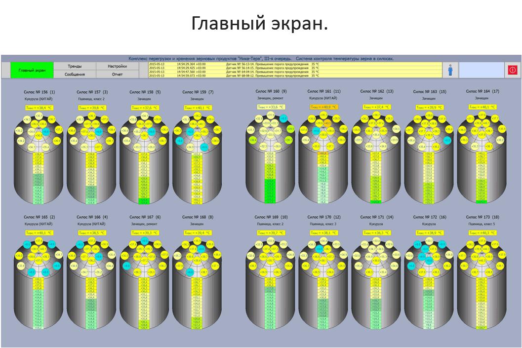 систем термометрии